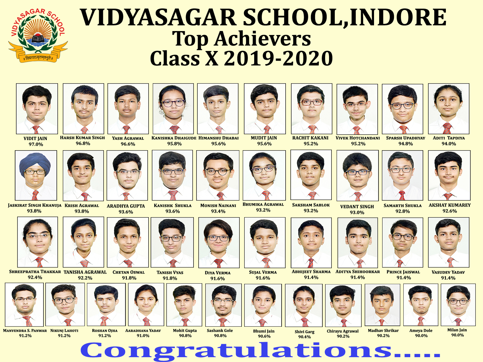 X Toppers 2019-2020